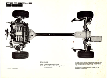 Porsche 928 Transaxle, Anonymous Artists